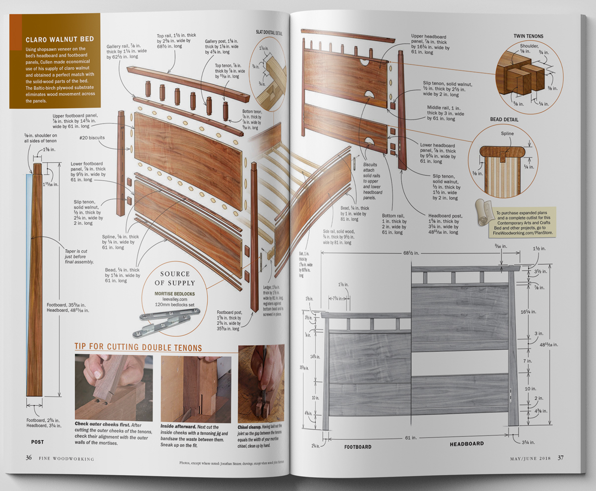 Fine Woodworking Media Kit